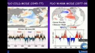Dr Don Easterbrook Exposes Climate Change Hoax
