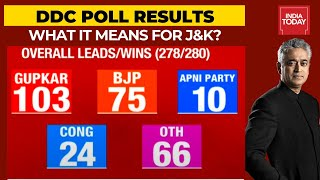 What DDC Poll Results Mean For Jammu & Kashmir? | News Today With Rajdeep Sardesai