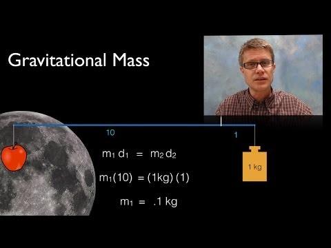Gravitational Mass