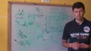 видео Как рассчитать лестничный марш с площадкой: формула и схема