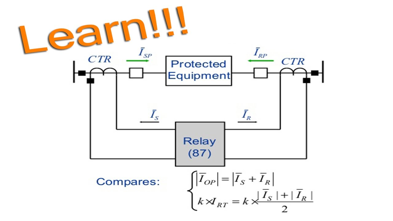 differential relay differential protecting of transformers and rh youtube com CT Transformer Connection Diagram 3 Phase CT Connection Diagram