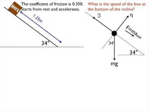 Free Body Diagrams Box Sliding Incline Example Solution