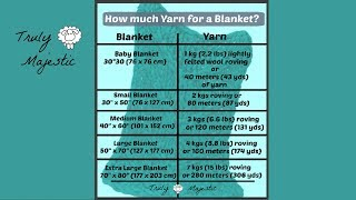How Much Yarn to Arm Knit a Chunky Blanket