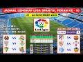 Jadwal Liga Spanyol Pekan Ini ~ Atletico Madrid VS Barcelona Laliga Spanyol 2020/2021 Jornada 10