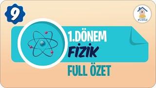 Fizik 1. Dönem Full Özet | 9. Sınıf #uzaktaneğitim #evokul Kampı 7