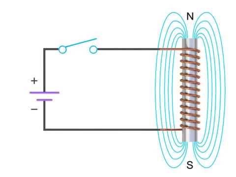 how to make a self induction coil
