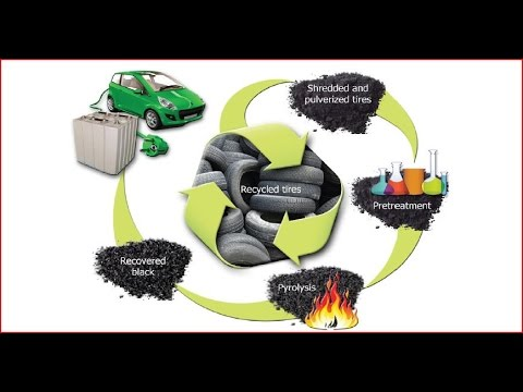 ORNL Pyrolytic Carbon Black from Used Tires (Full Webinar)