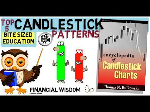 CANDLESTICK PATTERNS by THOMAS BULKOWSKI - The top 5 Candlestick Chart Patterns with STATISTICS.