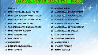 LAGU LAGU MARS TNI - POLRI FULL PLAYLIST