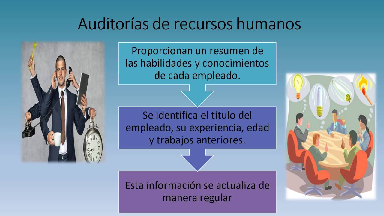 Administracion De Recursos Humanos William B.werther Descargar Pdf