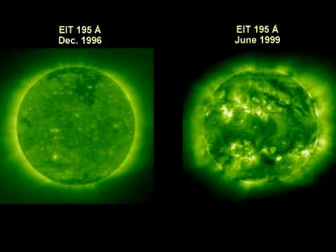 The Solar and Heliospheric Observatory film of our sun showing 1999max 1996min