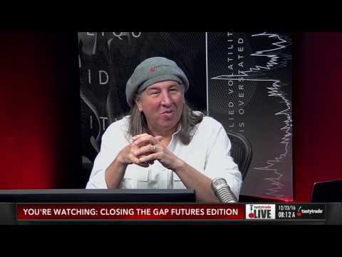 Russell 2000 Trade Ideas & Equity Correlations | Closing the Gap: Futures Edition
