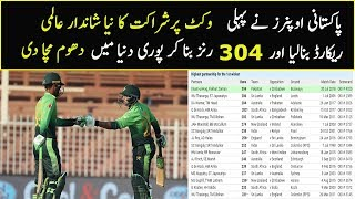 New World Record! Fakhar Zaman and Imam Ul Haq register highest 1st wicket partnership in ODIs histo