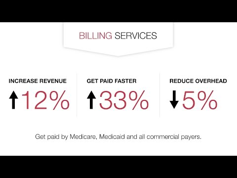 Axxess | [Billing Services] Get Paid 33% Faster