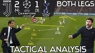 How Allegri's Juventus Destroyed Tottenham With Just ONE Substitution: Tactical Analysis (BOTH LEGS)