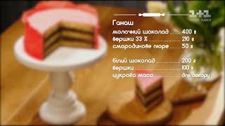 Американський кексовий торт – солодка неділя