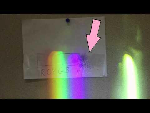 Johann Ritter Ultraviolet Light Discovery