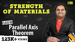 Parallel Axis Theorem - Moment of Inertia - Strength of Materials