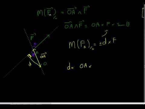 2- moment d'une force et produit vectorielle