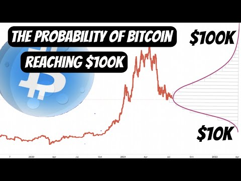 Estimating The Probability of Bitcoin Reaching $100,000 by the End of 2021