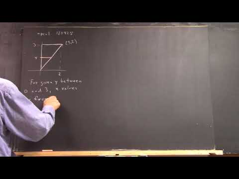 dagapcal 2350 problem posed  describe same region in terms of limits on x values corresponding to a