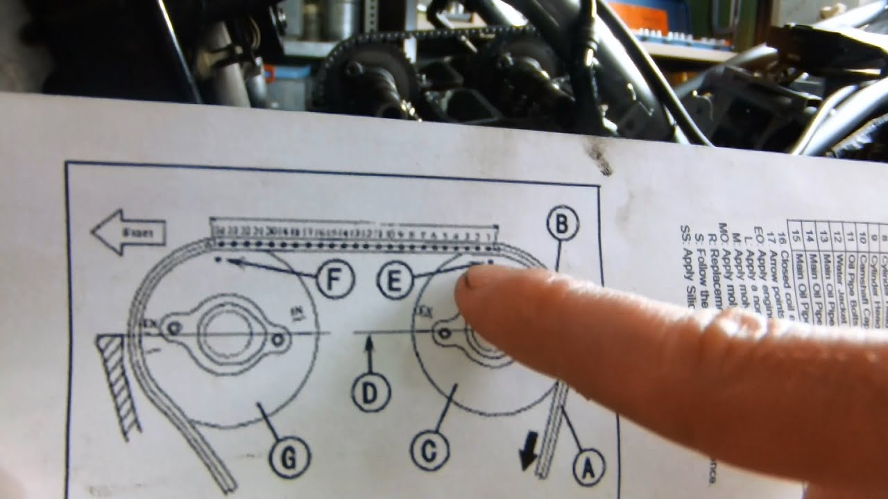 synchronize camshaft timing