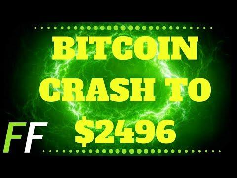 ✅ BITCOIN PRICE TECHNICAL ANALYSIS - BITCOIN CRASH TO $2496