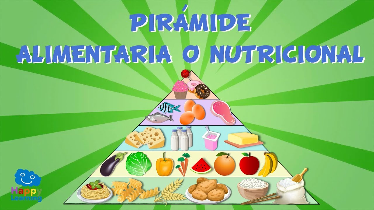 Breakfast Plate Presentation