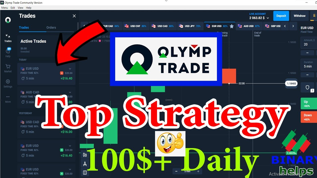Binary options trading strategy 2021 military bettinger marc summers