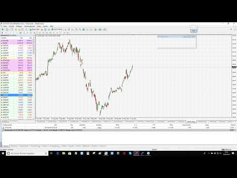 Punkt 10 - Am Puls der Märkte: DAX, Dow Jones, Gold, EURUSD - 10.04.2019