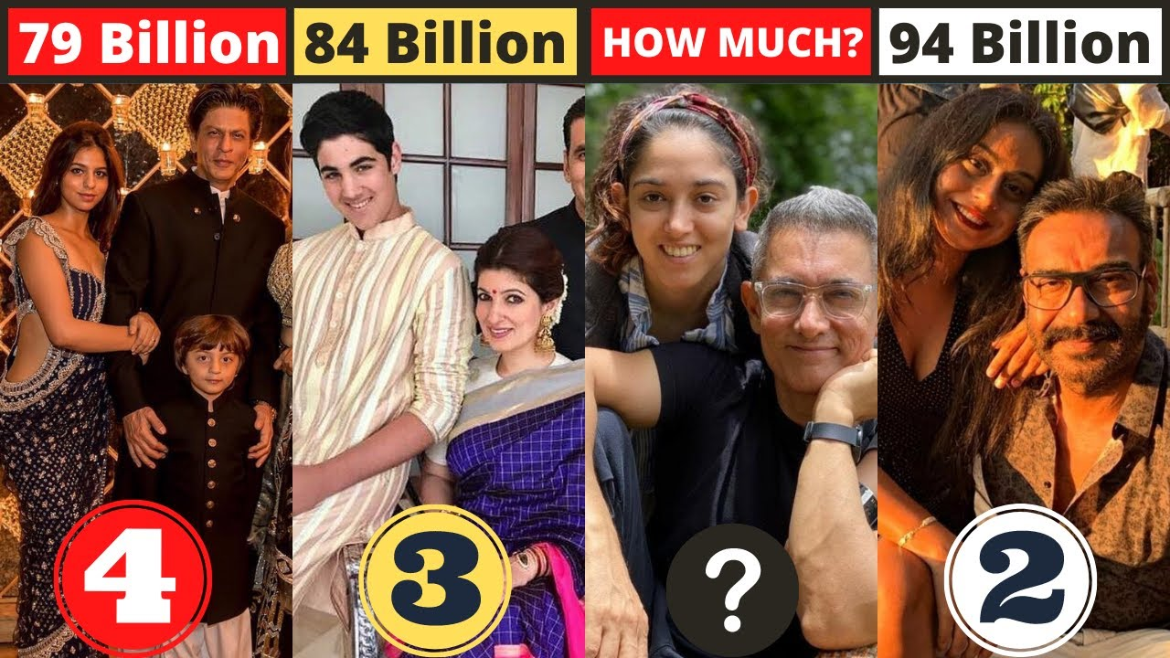 Download New List Of Top 10 Richest Star Kids Of Bollywood - 2021
