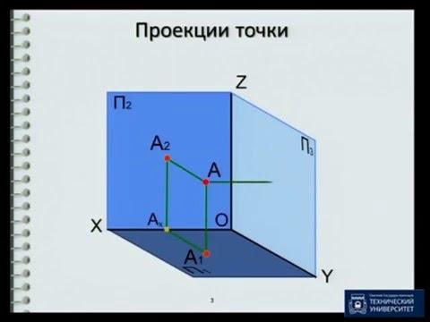 Как найти координаты проекции точек