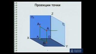 проекции точки