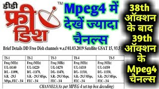 DD FREE DISH NEW UPDATED CHANNELS LIST as on 2 March 2019