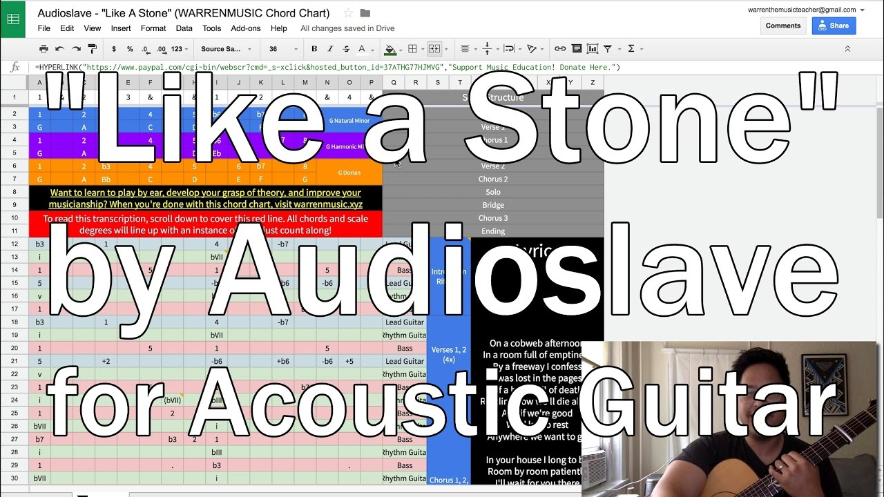 How To Play Like A Stone By Audioslave Acoustic Tutorial Re Not Sure Read Chord Charts Diagrams Warrenmusic