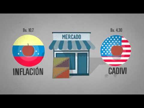 El Modelo Económico Chavista