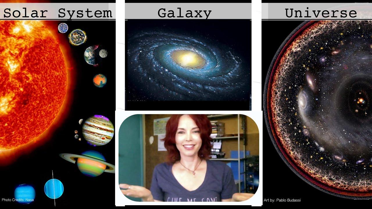 solar system vs galaxy - photo #6