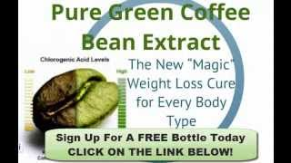Pure Green Coffee Bean Extract with CHLOROGENIC ACID and Svetol