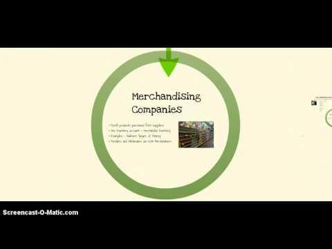 2.1 Types of Companies