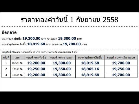 ราคาทองคำวันนี้ 1 กันยายน 2558