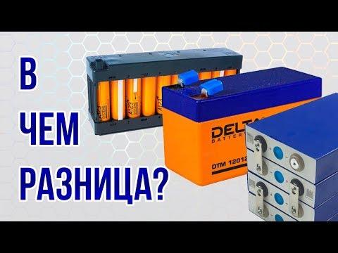 Аккумуляторы для электротранспорта.