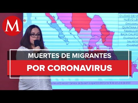 Fallecen 35 migrantes por covid-19 en México