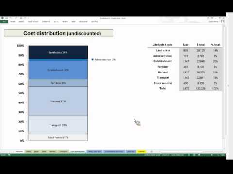 Northeast Bioenergy Webinars—EcoWillow 2.0