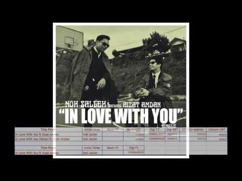 """Free Download Noh Salleh Bersama Aizat """"in Love With You"""" Mp3 dan Mp4"""