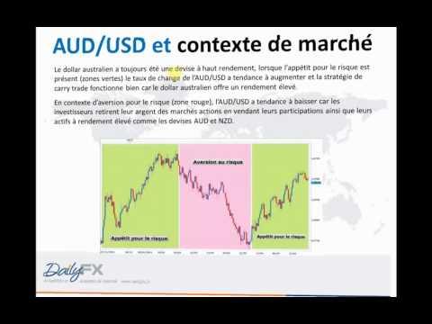 Formation trading - Stratégie : Les corrélations sur le Forex et en Bourse