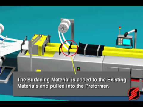 The Pultrusion Process Youtube