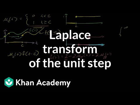 Laplace transform of the unit step function | Laplace transform | Khan Academy