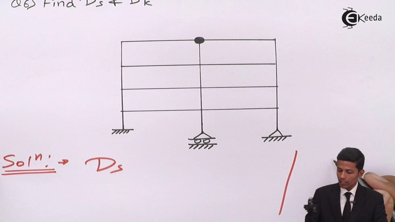 Degree Of Static And Kinematic Indeterminacy Of Frame Problem 5