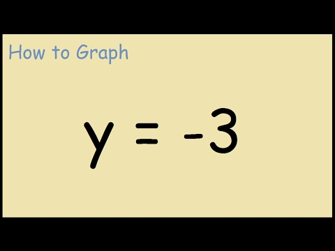 How to Graph y = -3