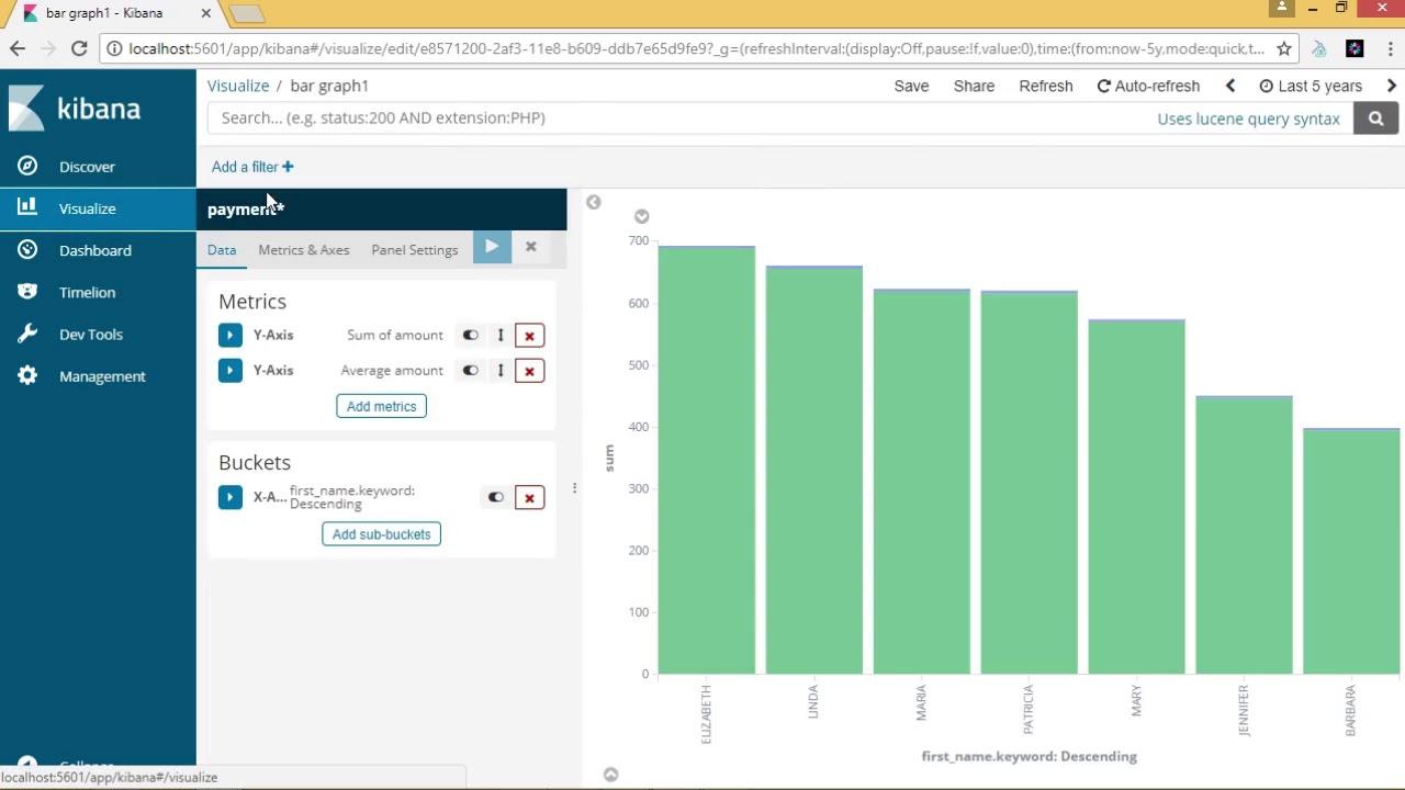Elasticsearch: Analyzing Log Data Using ELK
